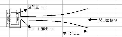 BRホーンに適したユニット ... : 容積の単位 : すべての講義
